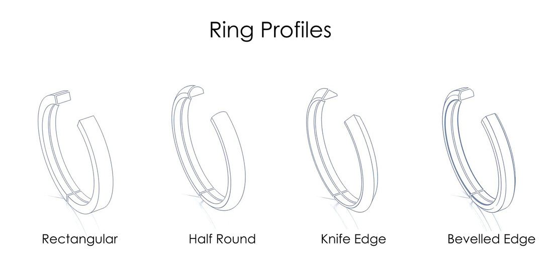 Wedding rings del leone fine jewelry ring profiles determine the overall shape of the band the diagram below depicts a few popular ring profiles ccuart Images